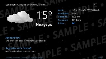Current Conditions for Paris